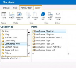 Confluence WebParts in SharePoint